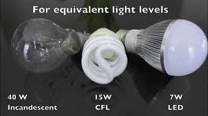 Fluorescent Lights Versus Led Fluorescent Cfl Vs Incandescent Bulbs Difference And