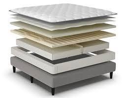 p5 Performance Series Plush Pillowtop Mattress & Bed Base