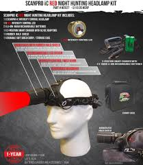 Coyote Hunting At Night With Red Light Wicked Lights Scanpro Ic Night Hunting Headlamp With Red