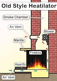HomeFireplace Heatilator