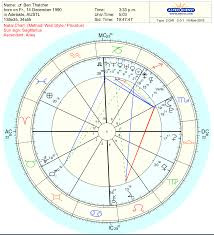 How To Do My Natal Chart My Natal Chart And Progressed Chart Anarkeden