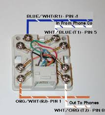 rj11 jack wiring rj11 image wiring diagram you haven t seen this rj31x jack wiring use on buzzfeeddowns on rj11 jack wiring