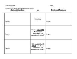 Rational Vs Irrational Chart