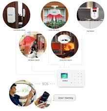 kerui g18 super thin gsm alarm systems android