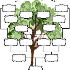 New Printable Family Tree Charts Konoplja Co
