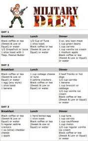 Military Diet Chart India Military Diet Chart India Best 25 Rujuta Diwekar Diet