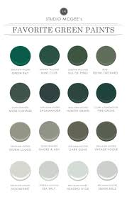 Small Picture Best 20 Green exterior paints ideas on Pinterest House colors