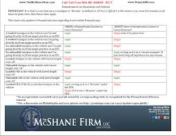 Pa Truck Registration Fee Chart Pennsylvania Law About Guns And Vehicles Proceed With