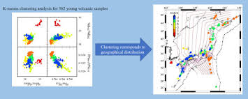 Geochemical mapping of <b>slab</b>-derived fluid and source mantle along ...