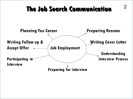 Resume Search Free Gorgeous Free Resume Search Sites For Employers Luxury Employer Search