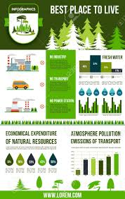 Environment And Ecology Infographics Fresh Water Natural Resources