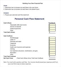 Mortgage Statement Template Excel New Cash Flow Forecast Template Excel Templates Project Management