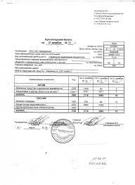 Бухгалтерский учет по продаже товаров home ru ru Отражение в бухгалтерском учете и отчетности операций в иностранной валюте 1 1 Особенности учета курсовых разниц по основным средствам 1 4