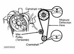 Toyota Corolla 1.8 1996 8 2003 toyota tacoma fuse box diagram,tacoma wiring diagrams image on 2003 toyota wiring diagrams