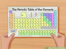 image titled find atomic number step 1