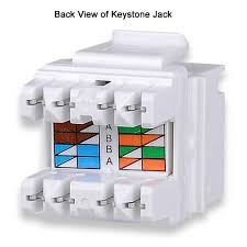 wiring diagram rj45 keystone jack wiring diagram and schematic cat 6 rj45 110 type keystone jack gray bestlink ware cat5e rj45 jack wiring