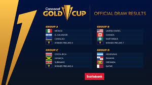 Draw made for 2021 Gold Cup