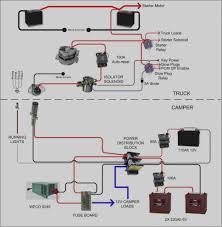 sukup stir ator wiring diagram 220 wiring diagram libraries sukup stir ator wiring diagram 220 motor wiring diagram for you u2022sukup stir ator