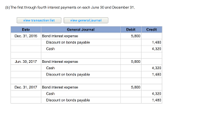 Amortization Bonds Solved Exercise 14 5 Straight Line Recording Bond Issuan