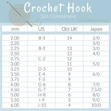 Crochet Needle Size Chart Crochet Hook Conversion Us Uk Japan Crochetkim