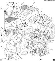 chevy cobalt wiring diagram discover your wiring chevrolet equinox oil filter location