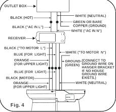 wire pull switch diagram of 4 wiring diagram for hunter ceiling fan luxury ceiling fan ground