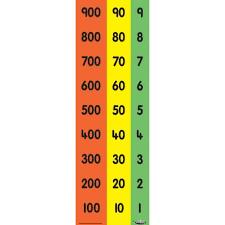 Magnetic Place Value Chart Childs Place Value Arrows Htu Autopress Education Ltd