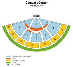 Xfinity Theater Ct Seating Chart Logical Xfinity Center Seat Numbers Meadows Music Center