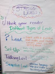 Writer S Workshop Anchor Charts Graphic Organizers For Personal Narratives Scholastic