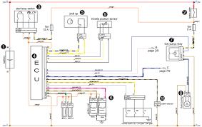 2001 saturn sc1 stereo wiring diagram wiring diagram and hernes 97 saturn sc2 radio wiring diagram diagrams