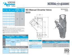 3233_sd_manual_diverter_valve jpg Mid Position Valve Wiring Diagram the shop sd diverter valve manual 3233 mid position valve wiring diagram honeywell