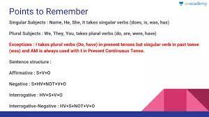 Advanced Tense Verb Chart In Hindi