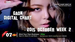 Gaon Chart Top 20 Korea Billboard October Week 2 2015 By Kpop Chart Best Of