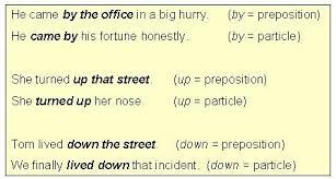 Resultado de imagen para prepositions
