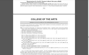 Bachelor Of Science Degree In Music Education School Of
