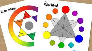 An easy art project to teach children about primary and secondary colors (colours). Color Wheel Chart For Teachers And Students