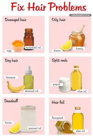 hair masks to solve your hair problems coconut and olive dose for damaged hair essential oil