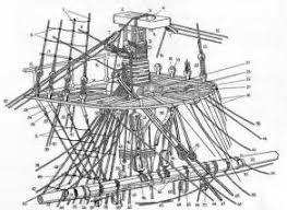 similiar spanish ship diagram keywords diagram of spanish galleon diagram wiring diagram