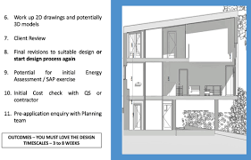 Self House Design Program Home Design A Step By Step Guide To Designing Your Dream