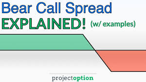 Bear Spread Bear Call Spread Options Strategy Best Guide W Examples Youtube