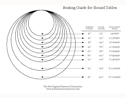 seating guide for rectangular tables 48 table width