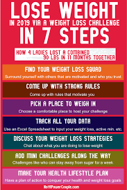 The Ultimate Guide To Losing Weight In 2019 Via A Weight