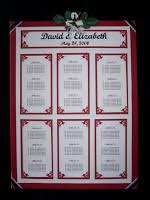 Seating Chart For Small Wedding Small Wedding Ideas Wedding Seating Chart