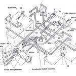 wiring diagram ez go golf cart battery wiring ez go wiring diagram 36 volt ez go golf cart wiring diagram ez go on wiring