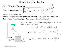 1 heat diffusion equation