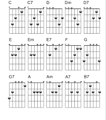 advanced guitar chords plhs guitar simple chords and 15 basic chords for more advanced