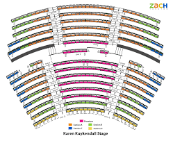 Travis County Expo Center Seating Chart Zach Theatre