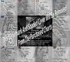 Taurus Zodiac Sign Chart Deluxe