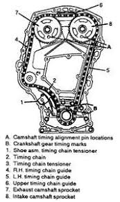 solved timing chain diagram for a 2001 pontiac grand am fixya timing chain diagram for a 2001 pontiac grand am ledsled378 95 jpg
