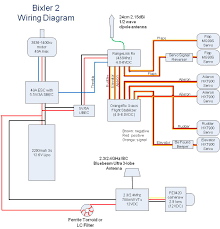 rc boat wiring diagram rc wiring diagrams boat wiring diagram a5882397 31 bixler%202%20wiring%20diagram